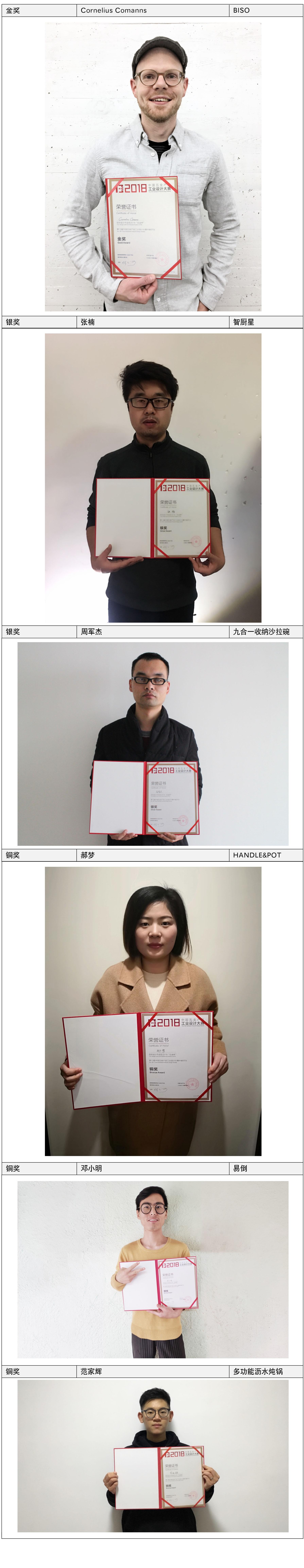 Microsoft Word - 2018第13届中国五金产品工业设计大